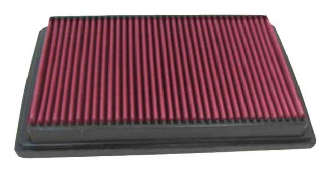 K&N Luftfilter Element
