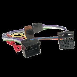 Mute Adapter